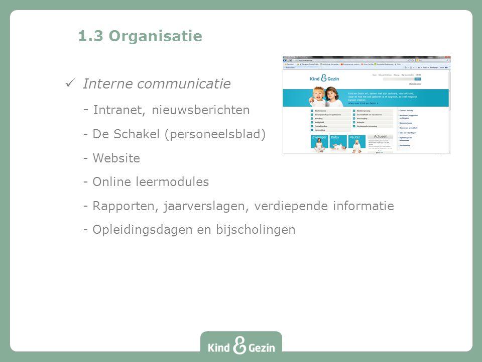 1.3 Organisatie Interne communicatie - Intranet, nieuwsberichten