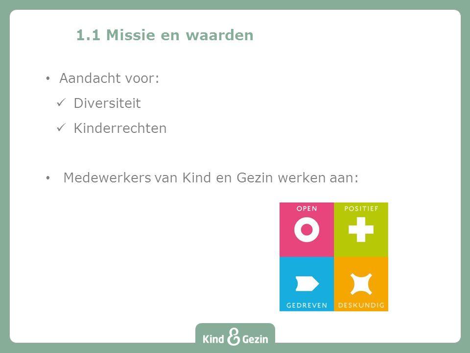 1.1 Missie en waarden Aandacht voor: Diversiteit Kinderrechten