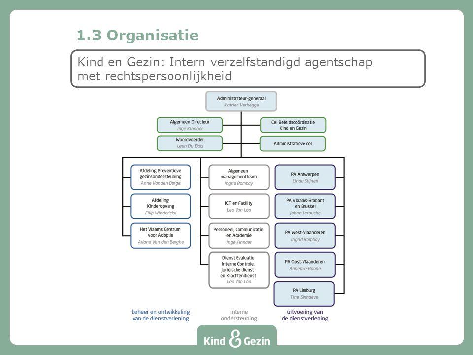 1.3 Organisatie Kind en Gezin: Intern verzelfstandigd agentschap