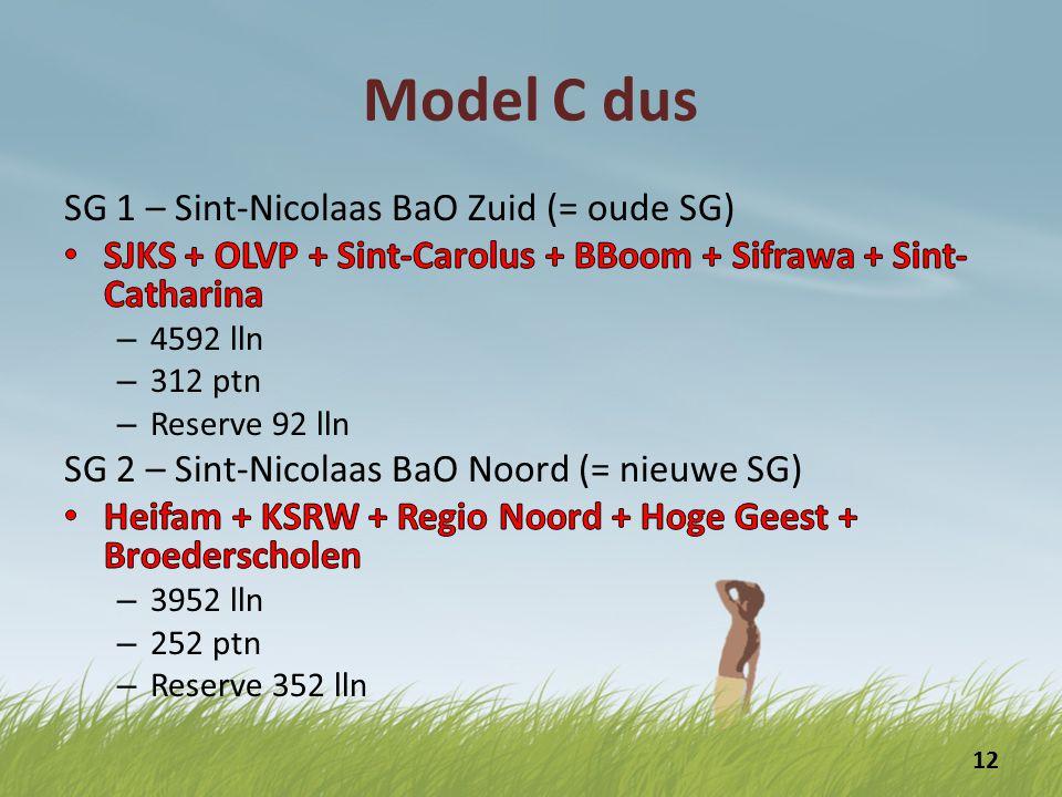 Model C dus SG 1 – Sint-Nicolaas BaO Zuid (= oude SG)
