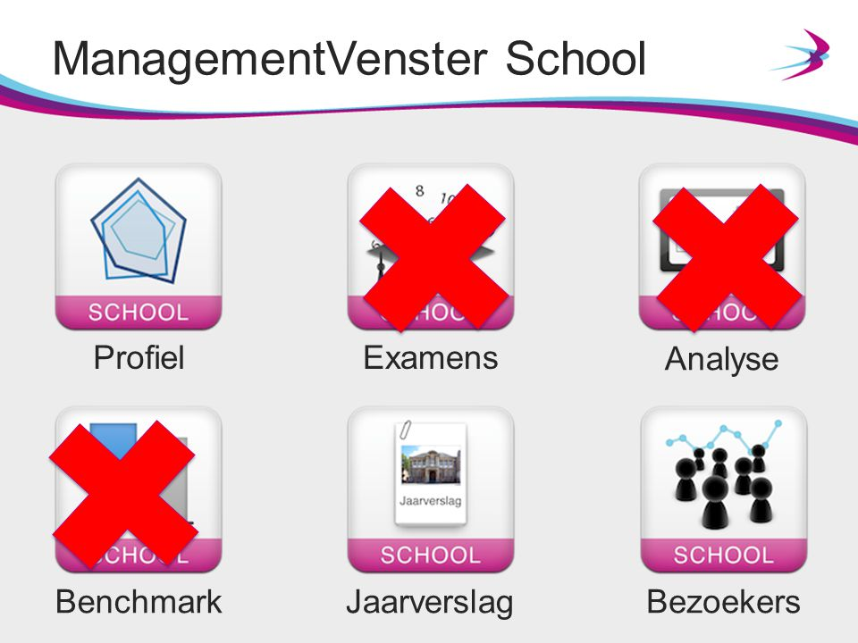 ManagementVenster School