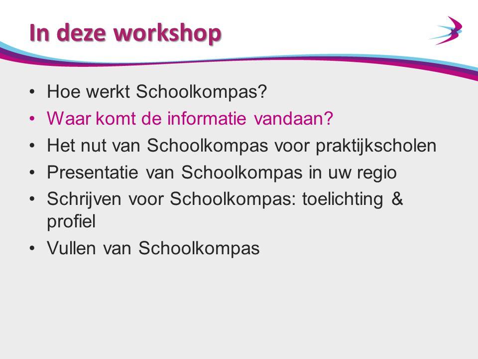 In deze workshop Hoe werkt Schoolkompas