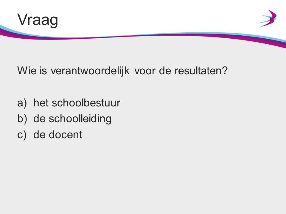 Vraag Wie is verantwoordelijk voor de resultaten het schoolbestuur
