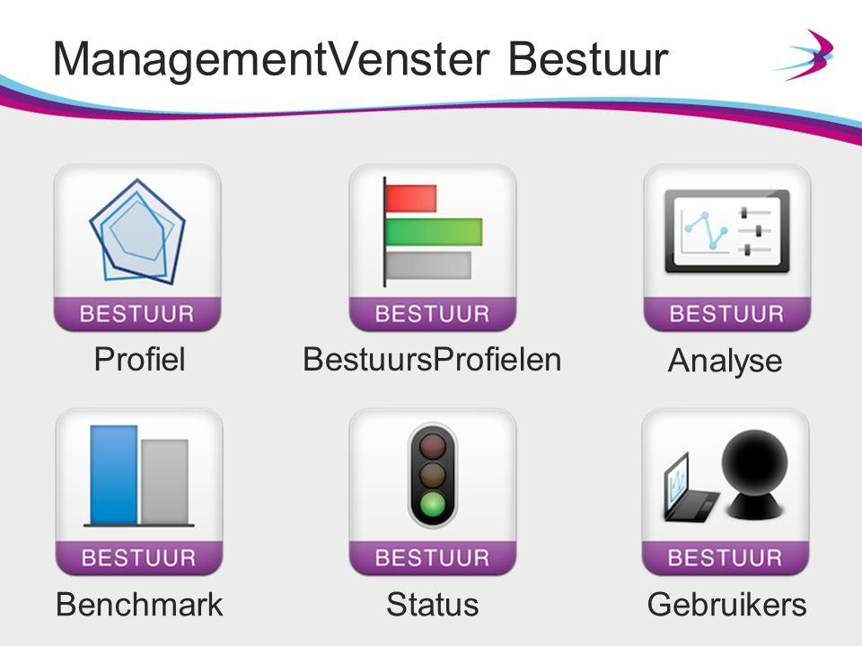 ManagementVenster Bestuur
