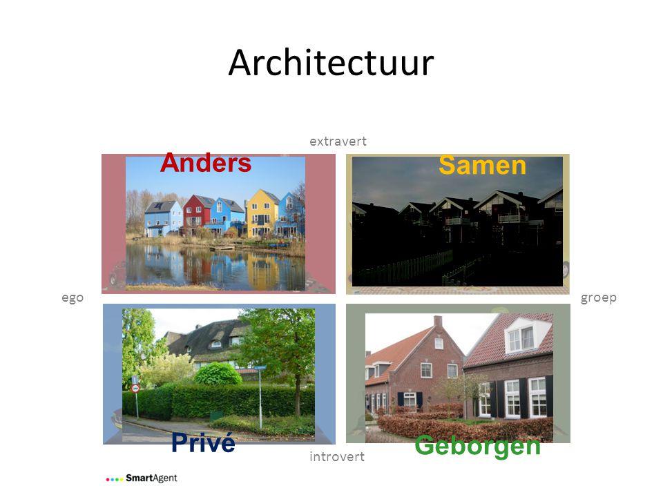 Architectuur groep ego extravert introvert Samen Geborgen Anders Privé