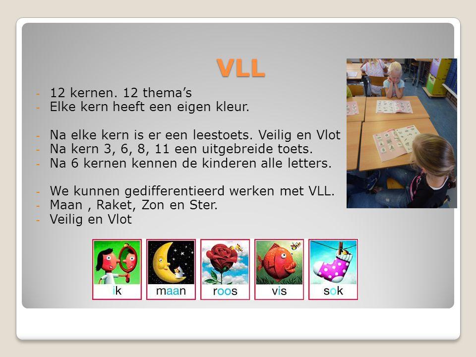 VLL 12 kernen. 12 thema's Elke kern heeft een eigen kleur.
