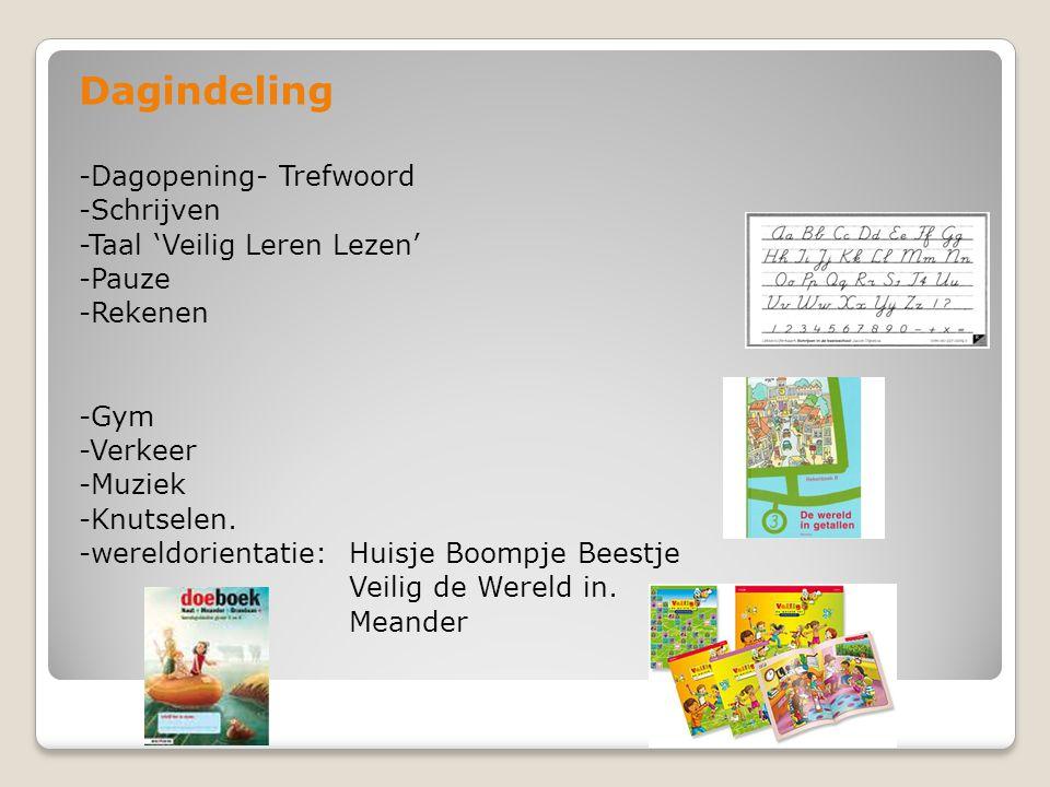 Dagindeling -Dagopening- Trefwoord -Schrijven