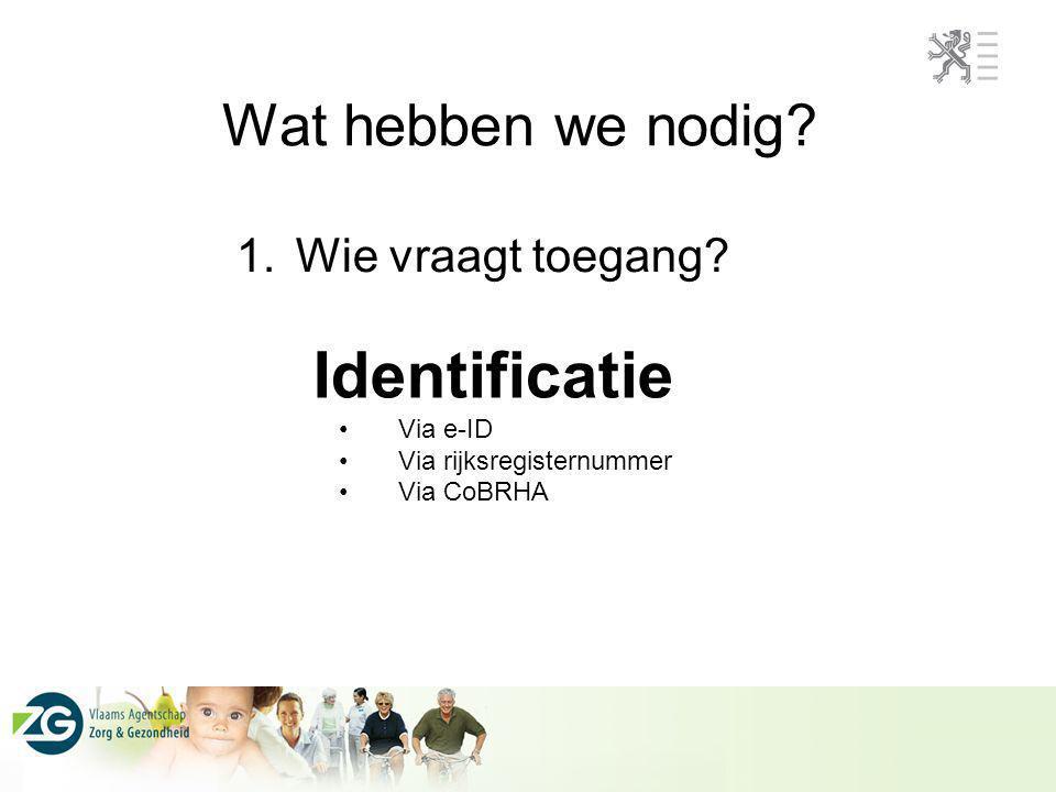 Identificatie Wat hebben we nodig Wie vraagt toegang Via e-ID