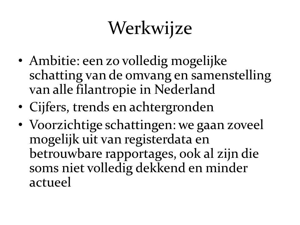 Werkwijze Ambitie: een zo volledig mogelijke schatting van de omvang en samenstelling van alle filantropie in Nederland.