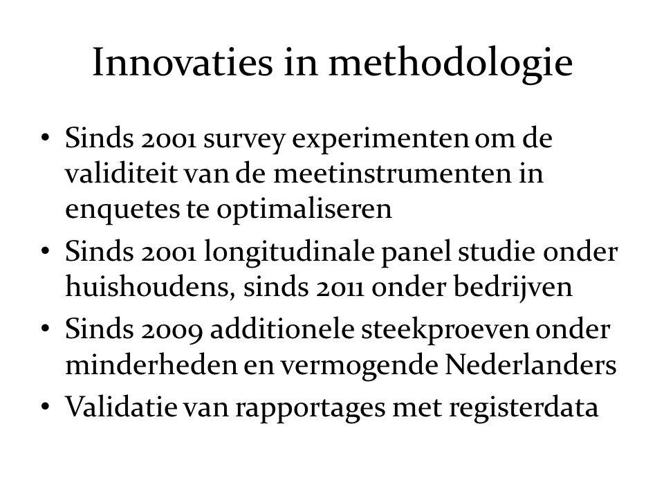 Innovaties in methodologie