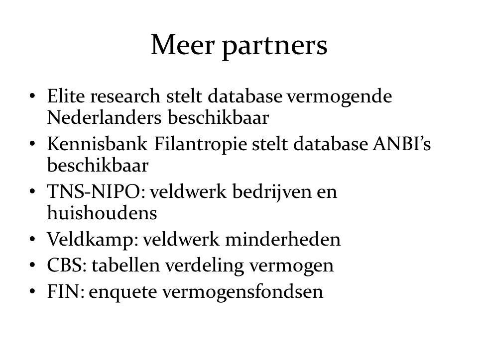 Meer partners Elite research stelt database vermogende Nederlanders beschikbaar. Kennisbank Filantropie stelt database ANBI's beschikbaar.