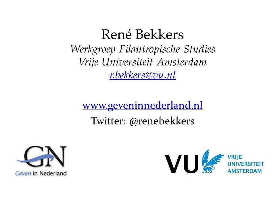 René Bekkers Werkgroep Filantropische Studies