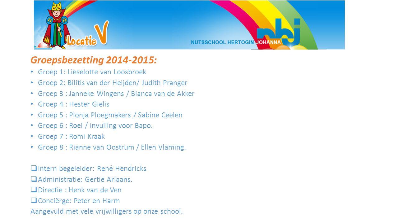 Groepsbezetting 2014-2015: Groep 1: Lieselotte van Loosbroek