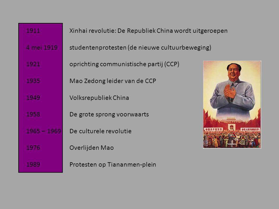 1911 Xinhai revolutie: De Republiek China wordt uitgeroepen