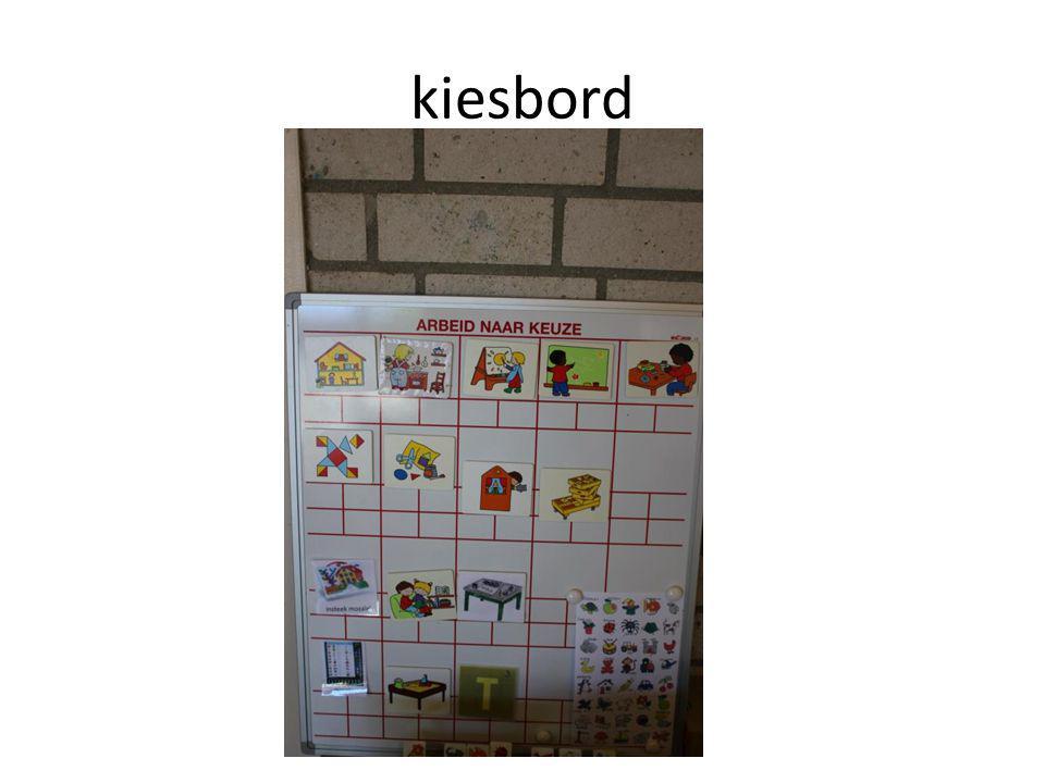 kiesbord