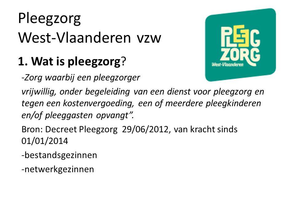 Pleegzorg West-Vlaanderen vzw