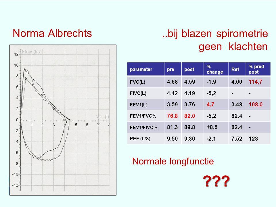 Norma Albrechts ..bij blazen spirometrie geen klachten