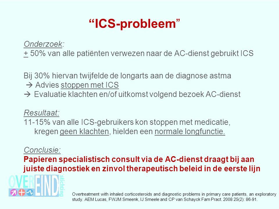 ICS-probleem Onderzoek: