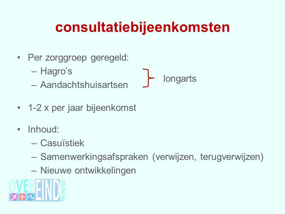 consultatiebijeenkomsten