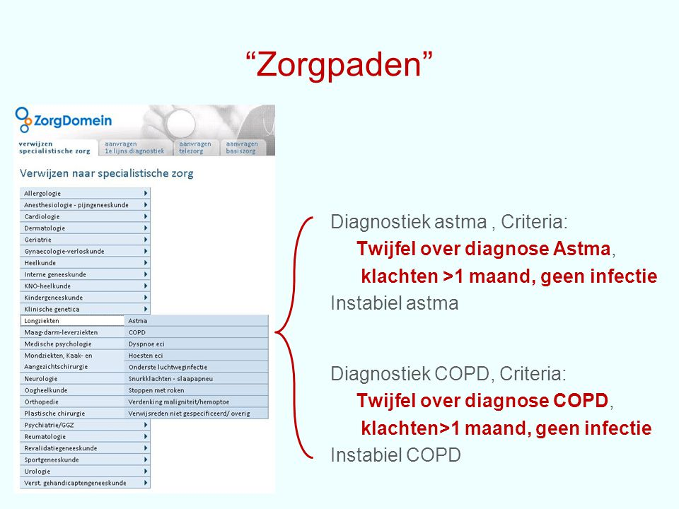 Zorgpaden Diagnostiek astma , Criteria: Twijfel over diagnose Astma,