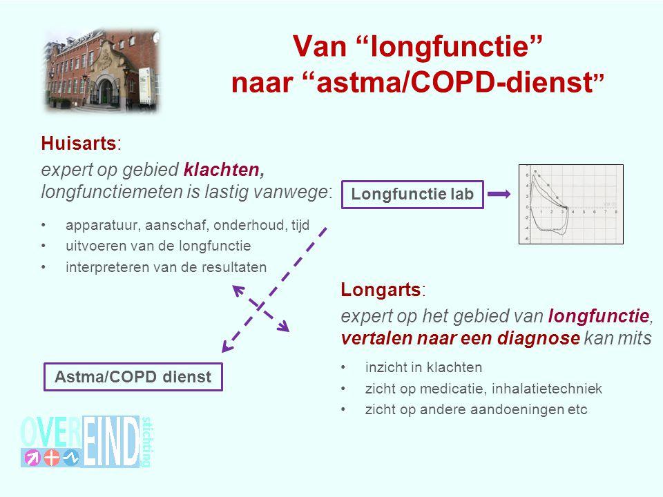 Van longfunctie naar astma/COPD-dienst