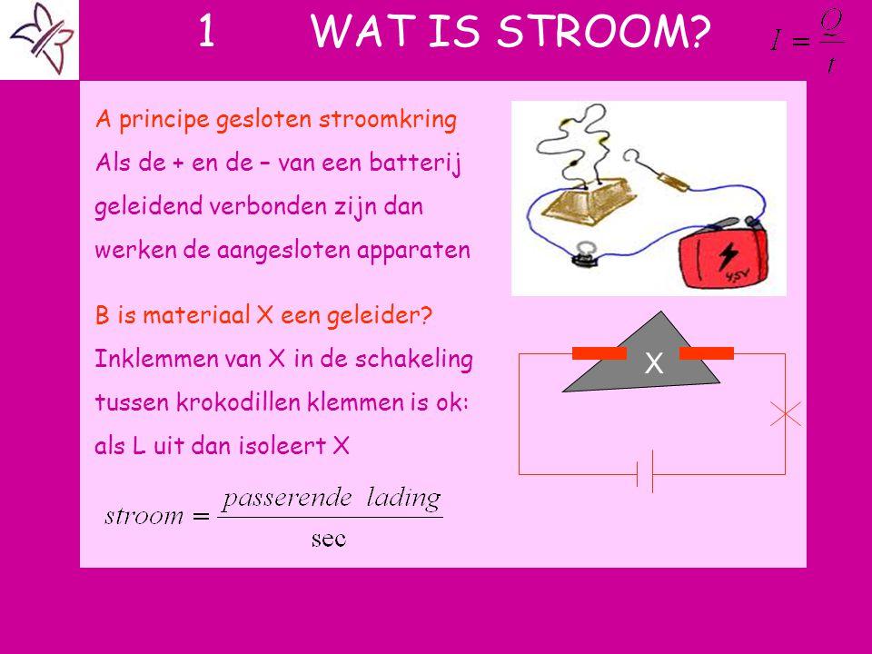 1 WAT IS STROOM X A principe gesloten stroomkring
