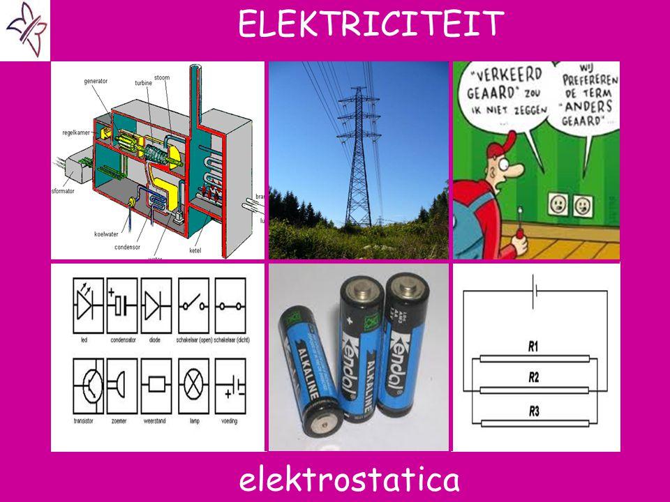 ELEKTRICITEIT Aat elektrostatica
