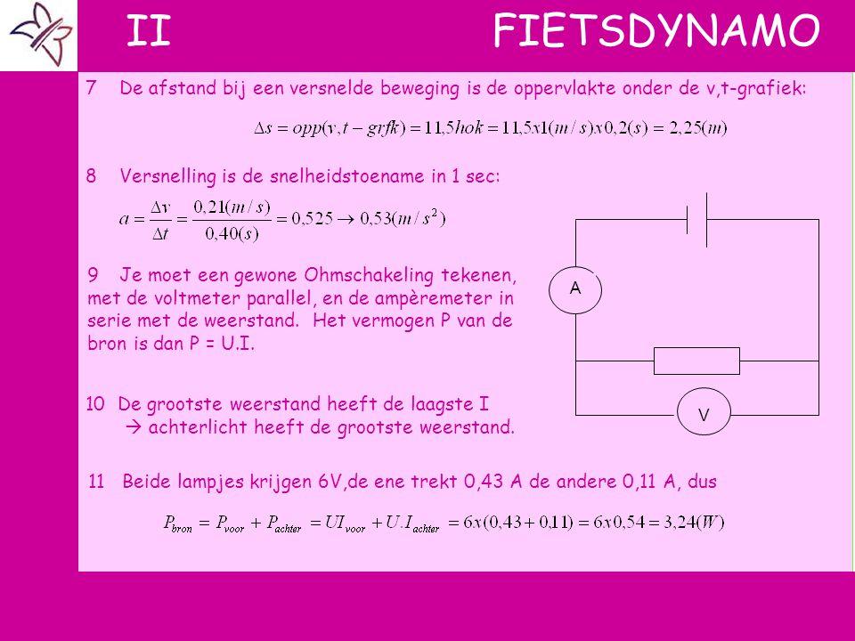 II FIETSDYNAMO 7 De afstand bij een versnelde beweging is de oppervlakte onder de v,t-grafiek: