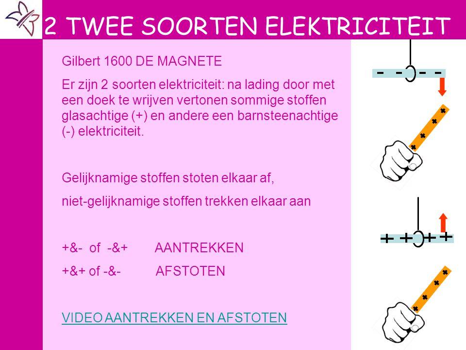 2 TWEE SOORTEN ELEKTRICITEIT