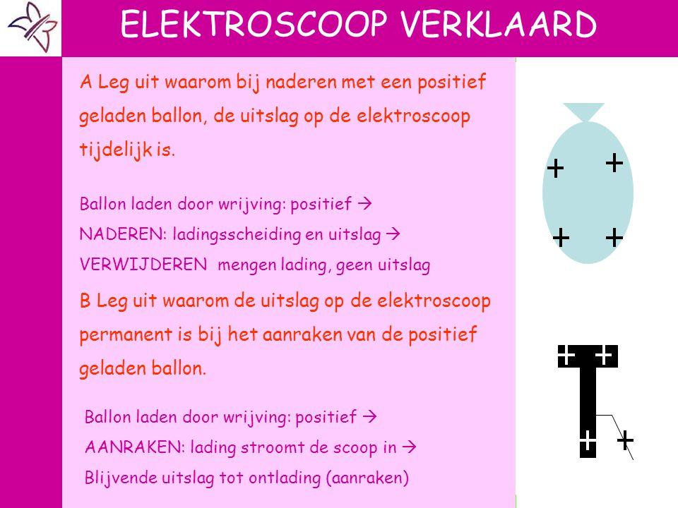 ELEKTROSCOOP VERKLAARD