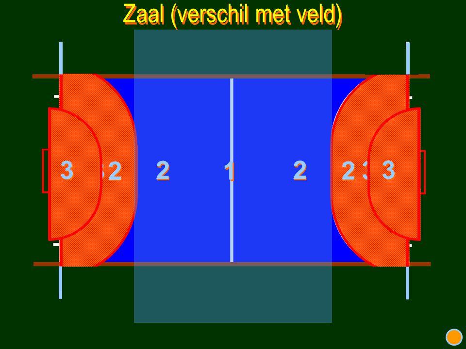 Zaal (verschil met veld)