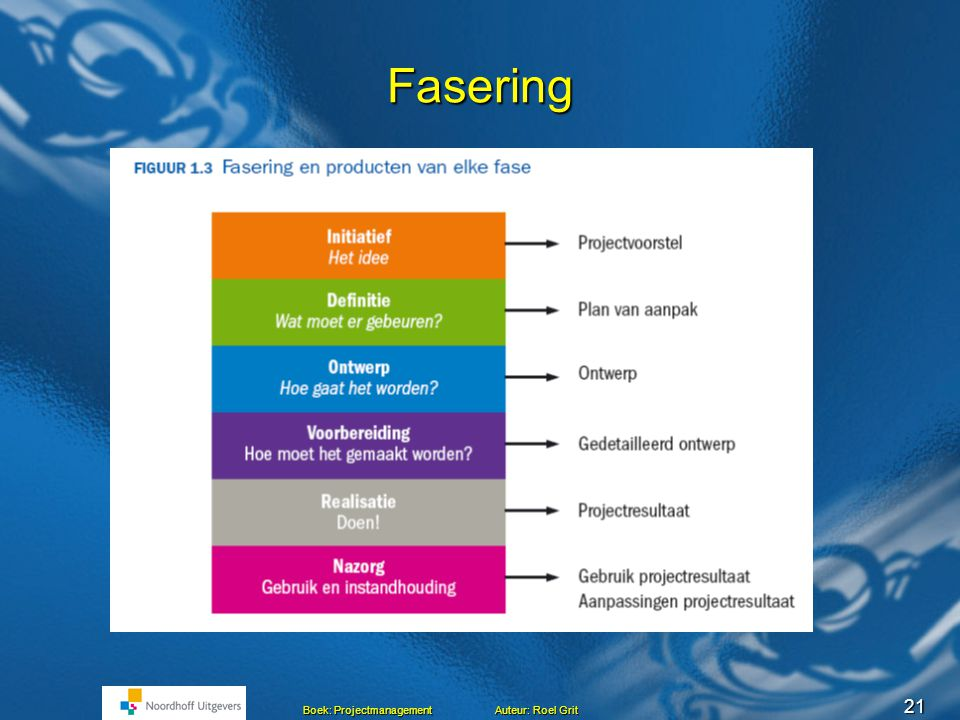 Fasering