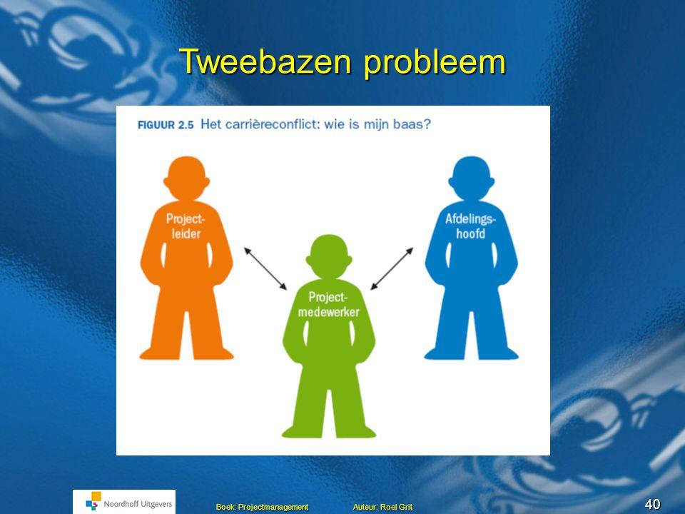 Tweebazen probleem