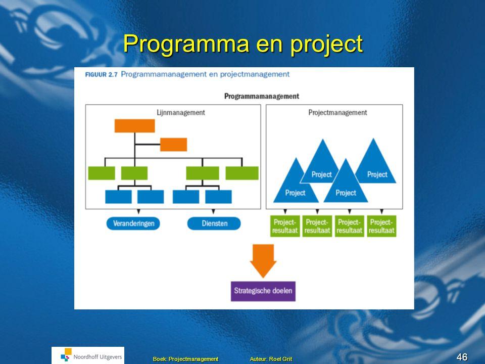 Programma en project