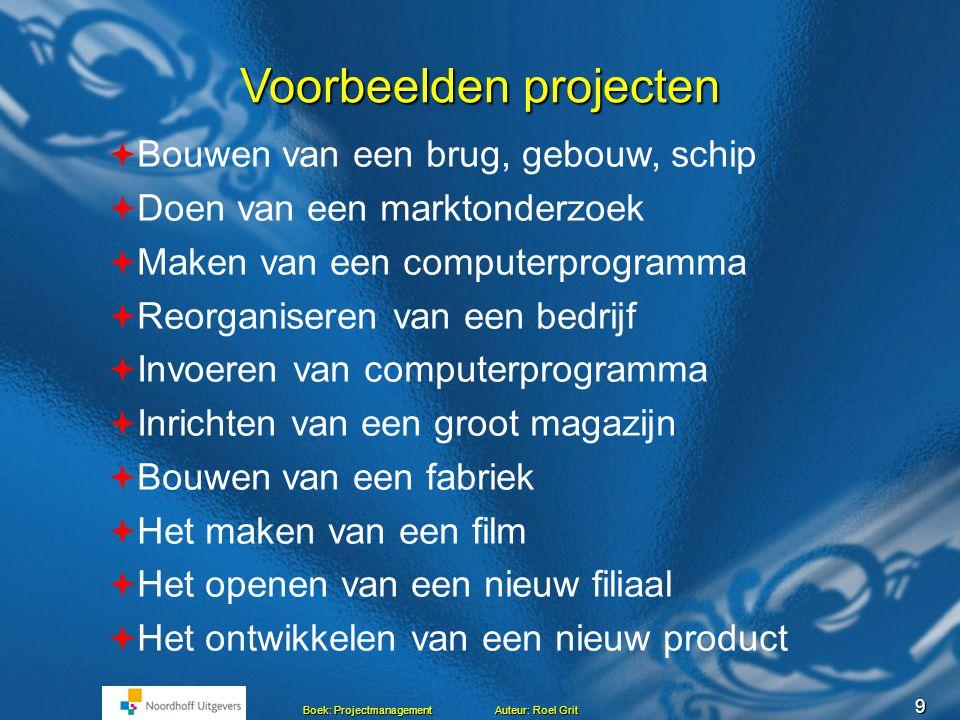 Voorbeelden projecten