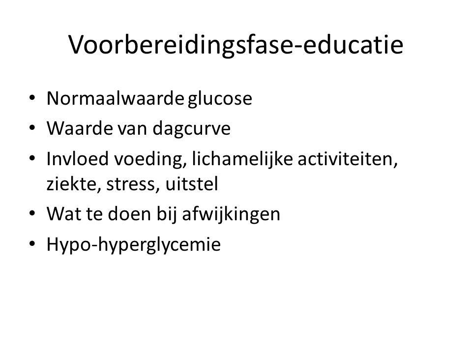 Voorbereidingsfase-educatie