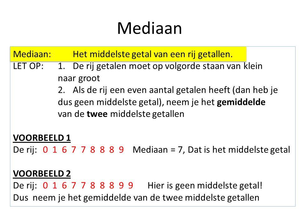 Mediaan Mediaan: Het middelste getal van een rij getallen.
