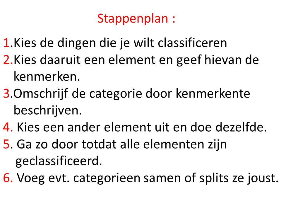 Stappenplan : 1.Kies de dingen die je wilt classificeren. 2.Kies daaruit een element en geef hievan de kenmerken.