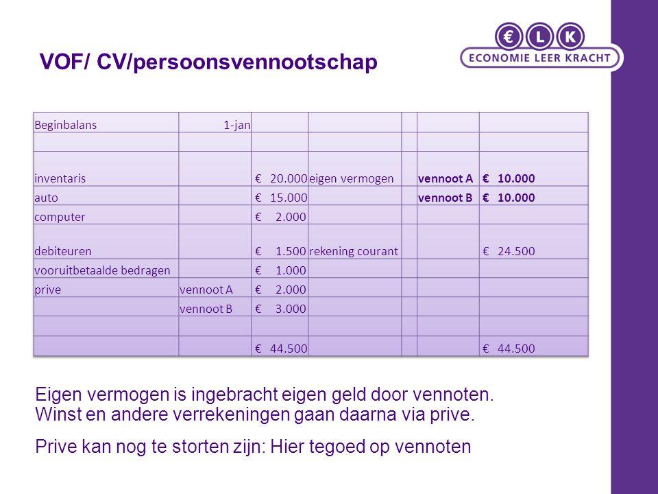 VOF/ CV/persoonsvennootschap