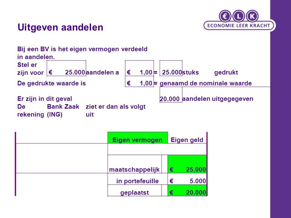 Uitgeven aandelen Bij een BV is het eigen vermogen verdeeld in aandelen. Stel er zijn voor. € 25.000.