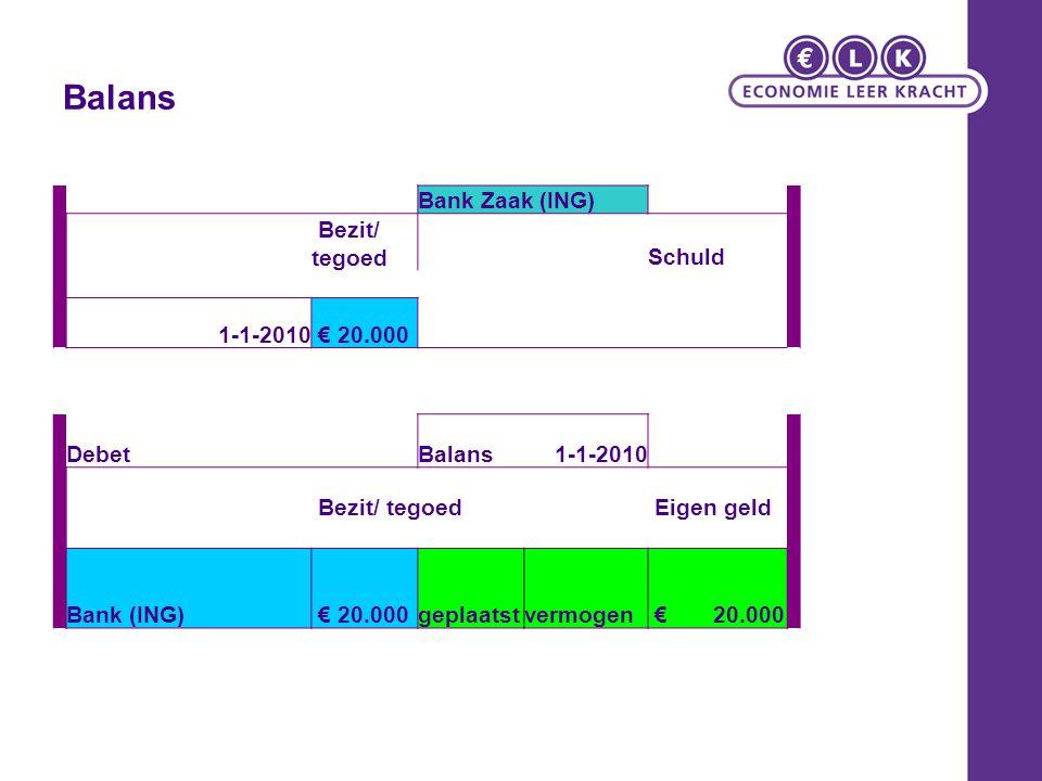 Balans Bank Zaak (ING) Bezit/ tegoed Schuld 1-1-2010 € 20.000 Debet