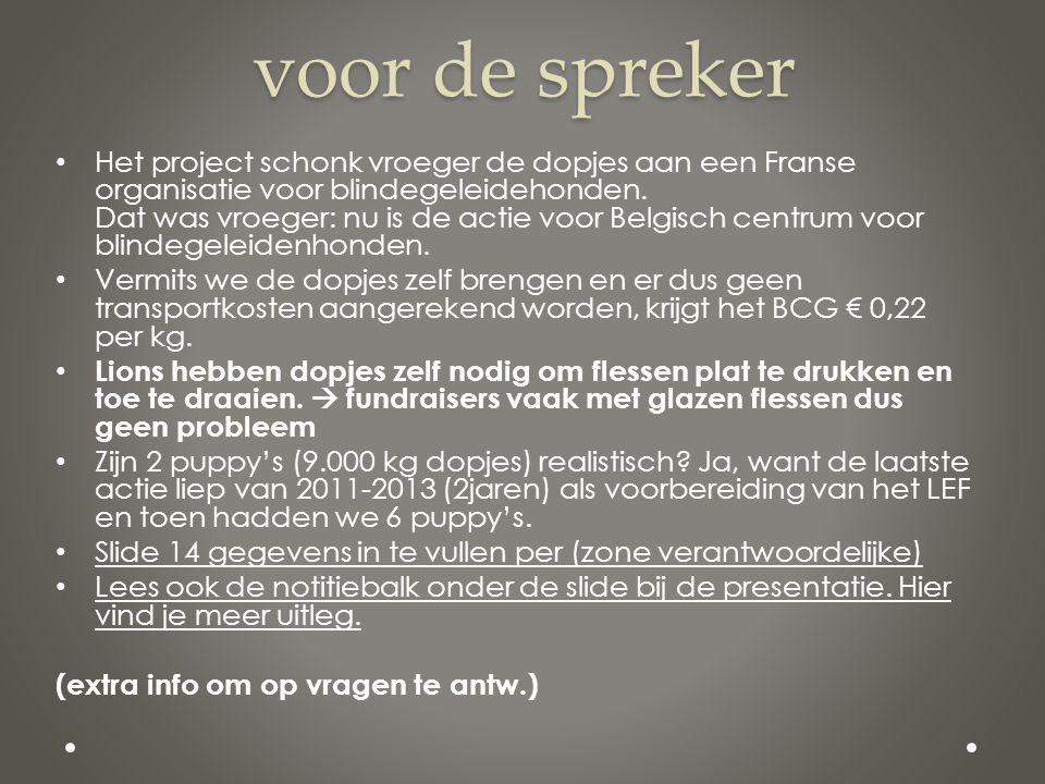 voor de spreker