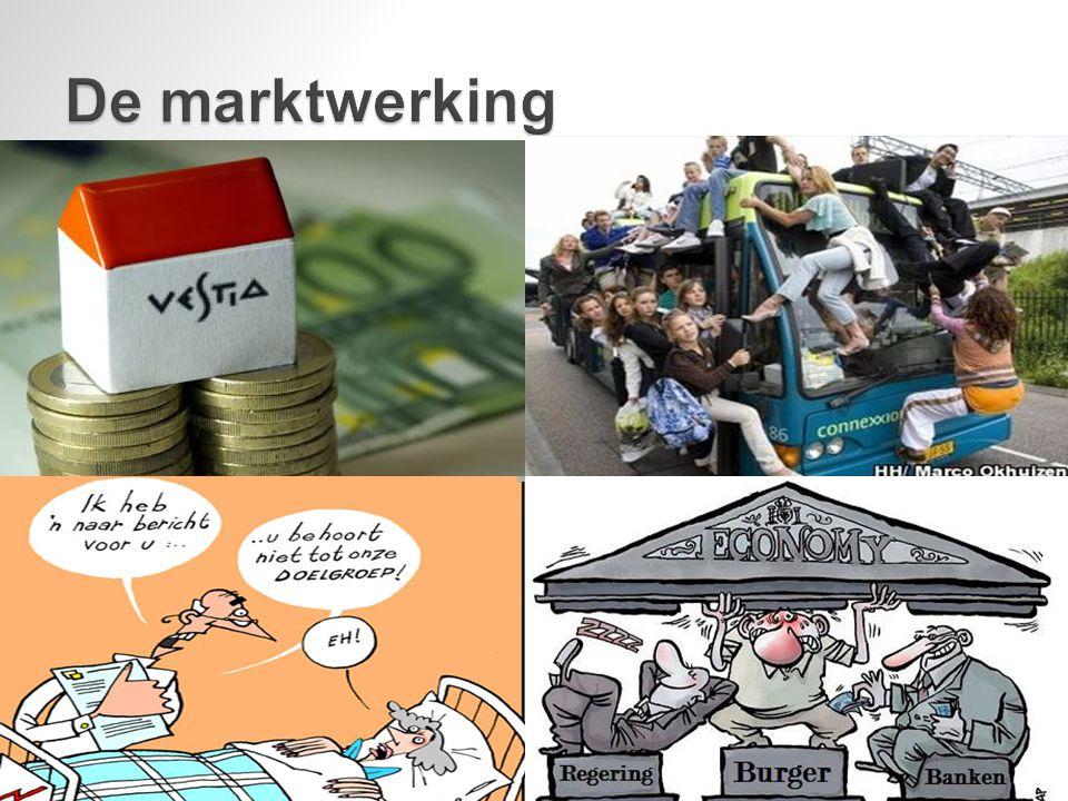 De marktwerking