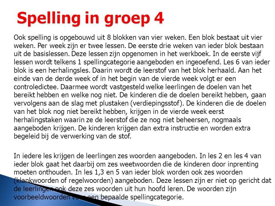 Spelling in groep 4