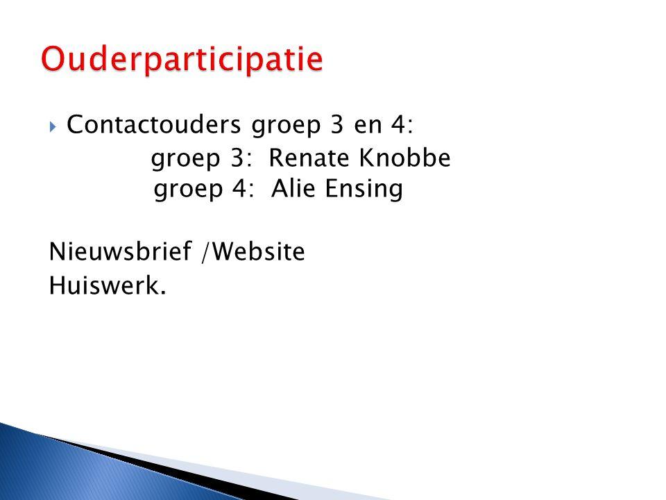 Ouderparticipatie Contactouders groep 3 en 4: