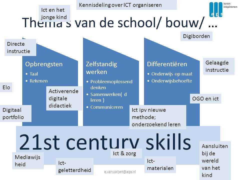 Thema's van de school/ bouw/ …