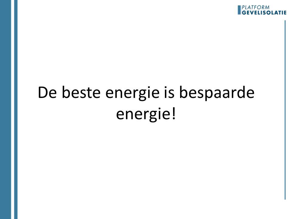 De beste energie is bespaarde energie!