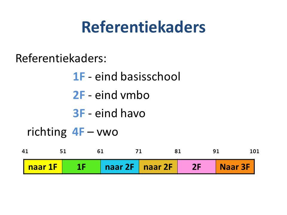 Referentiekaders Referentiekaders: 1F - eind basisschool