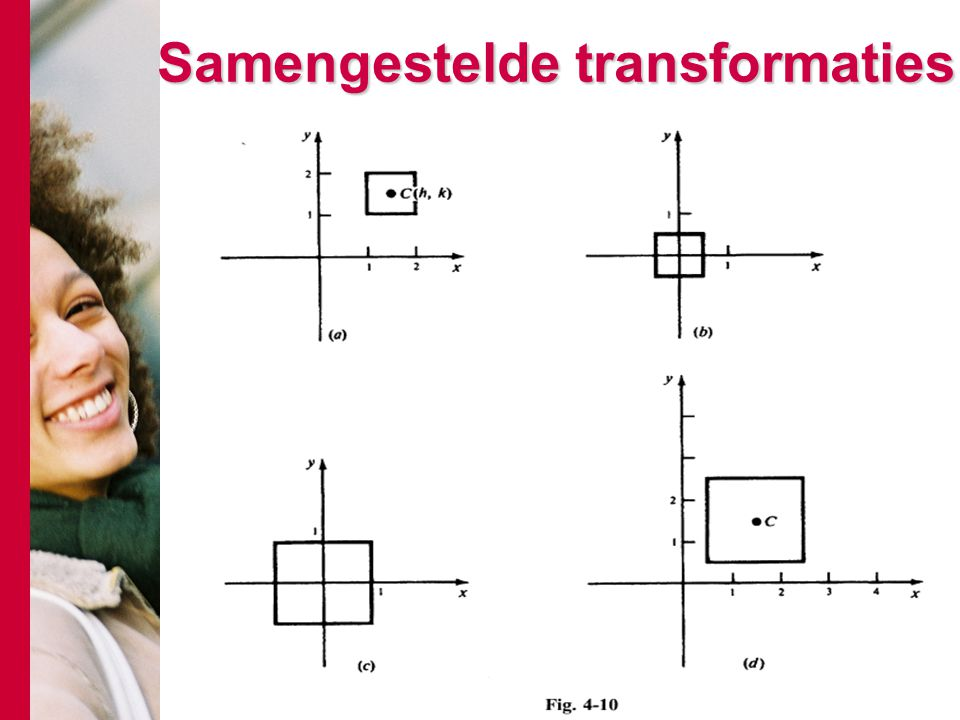 Samengestelde transformaties