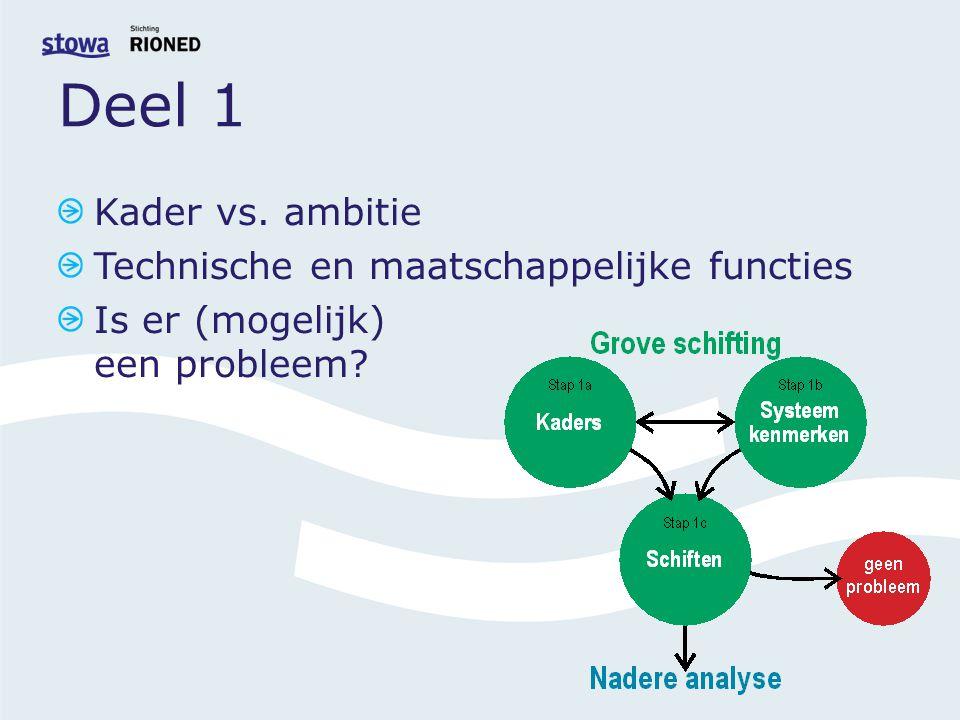 Deel 1 Kader vs. ambitie Technische en maatschappelijke functies